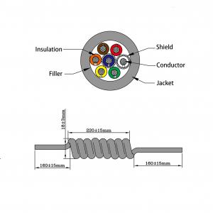 coil wire CO207X cutting diagram